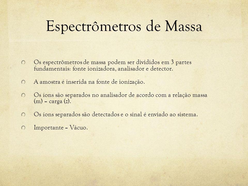 Espectrômetros de Massa Os espectrômetros de massa podem ser divididos em 3 partes fundamentais: fonte ionizadora, analisador e detector. A amostra é