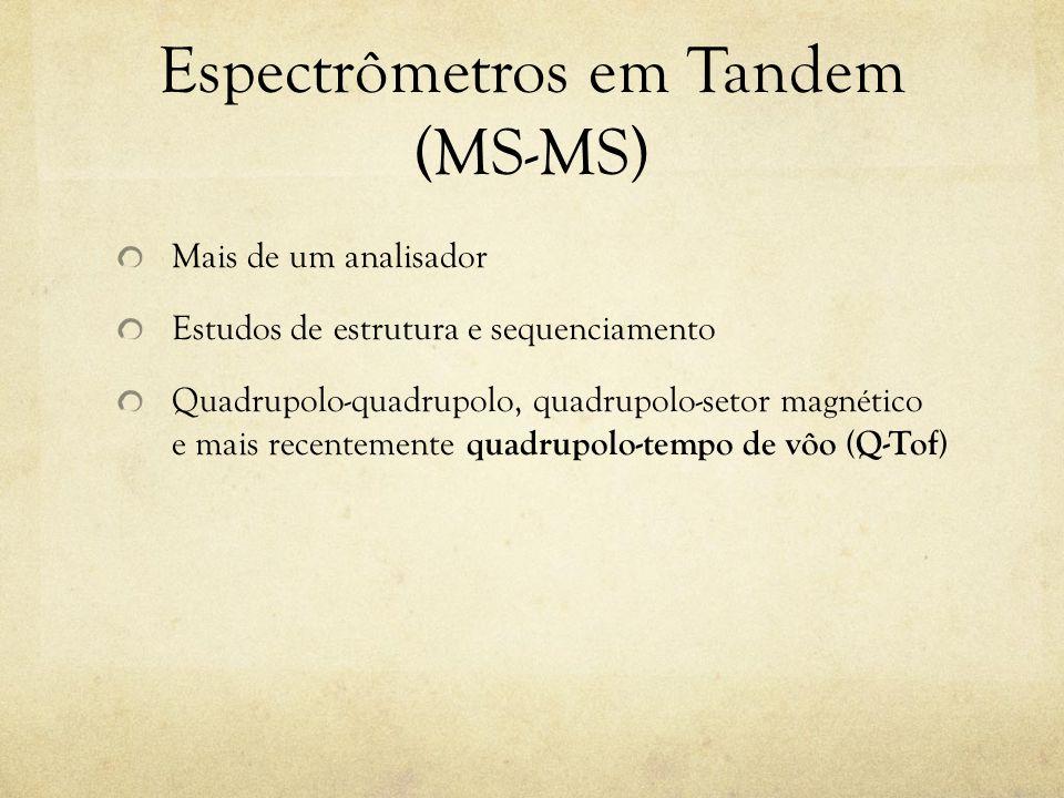 Espectrômetros em Tandem (MS-MS) Mais de um analisador Estudos de estrutura e sequenciamento Quadrupolo-quadrupolo, quadrupolo-setor magnético e mais