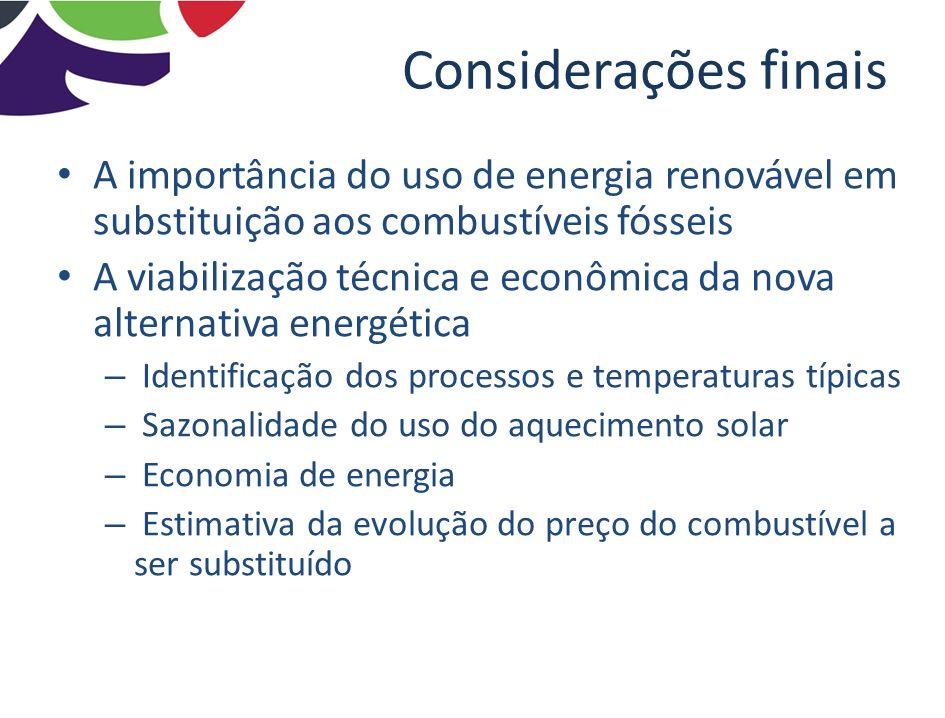 GT Solar Térmico 15 milhões de m² até 2015