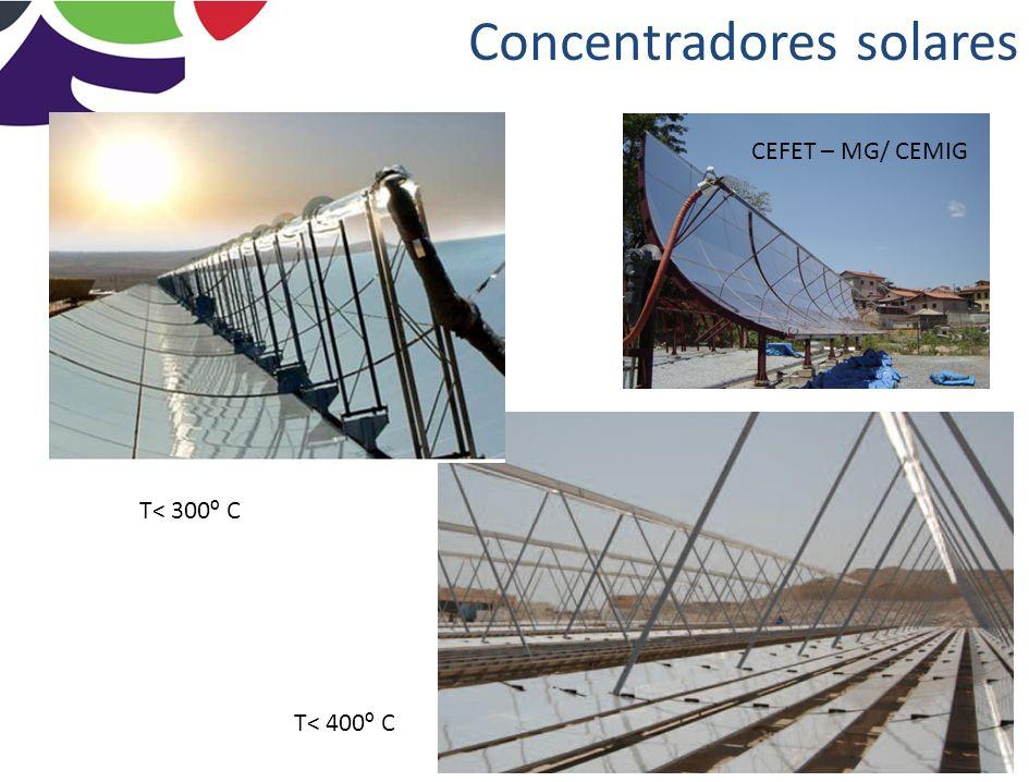 Potencial Solarimétrico Radiação GlobalRegiões com ganhos com concentração (Viana, 2010)