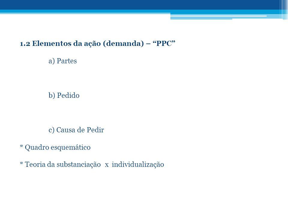 1.2 Elementos da ação (demanda) – PPC a) Partes b) Pedido c) Causa de Pedir * Quadro esquemático * Teoria da substanciação x individualização