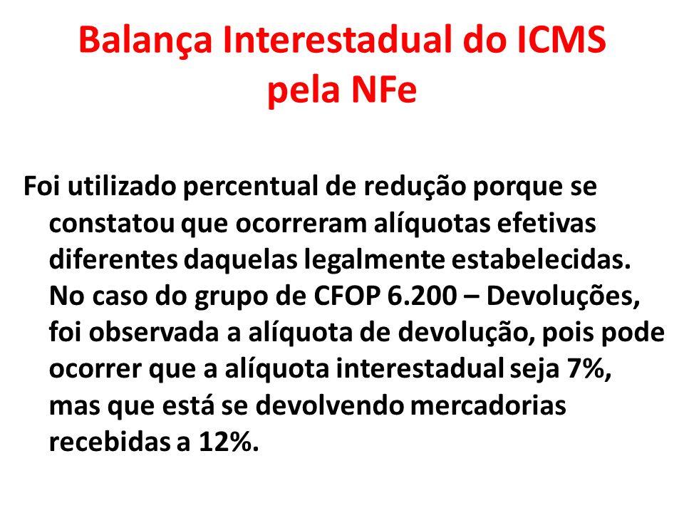 Balança Interestadual do ICMS pela NFe Foi utilizado percentual de redução porque se constatou que ocorreram alíquotas efetivas diferentes daquelas le