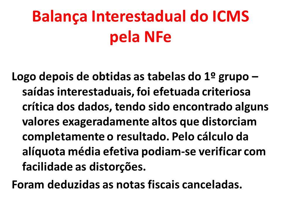 Balança Interestadual do ICMS pela NFe Logo depois de obtidas as tabelas do 1º grupo – saídas interestaduais, foi efetuada criteriosa crítica dos dado