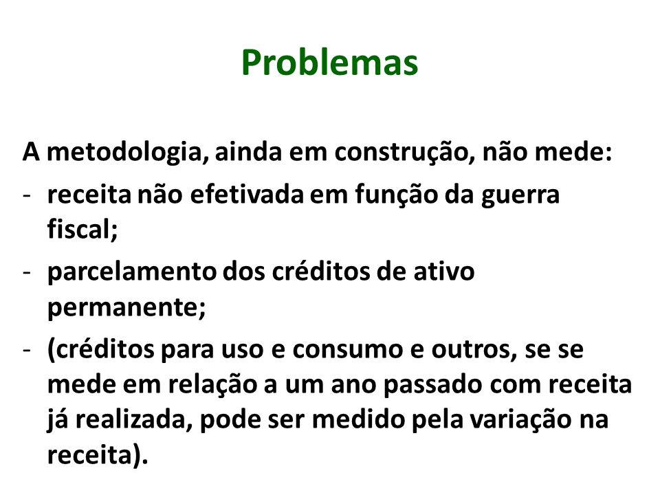 Problemas A metodologia, ainda em construção, não mede: -receita não efetivada em função da guerra fiscal; -parcelamento dos créditos de ativo permane