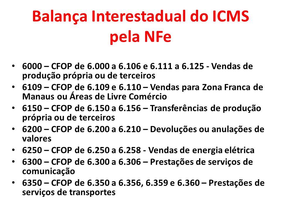Balança Interestadual do ICMS pela NFe 6000 – CFOP de 6.000 a 6.106 e 6.111 a 6.125 - Vendas de produção própria ou de terceiros 6109 – CFOP de 6.109