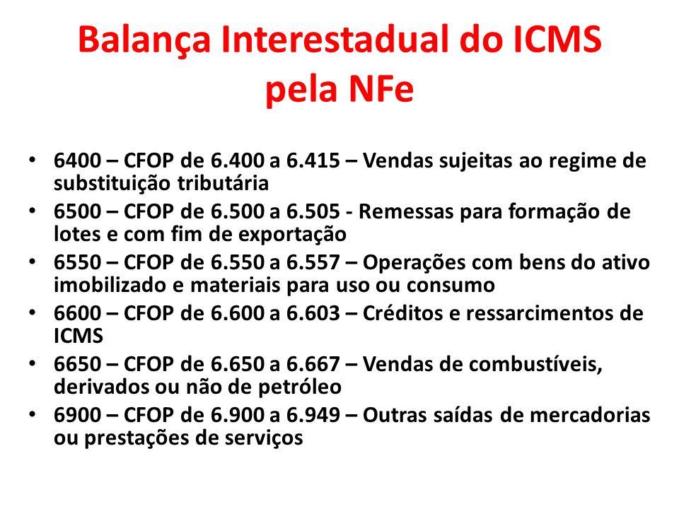 Balança Interestadual do ICMS pela NFe 6400 – CFOP de 6.400 a 6.415 – Vendas sujeitas ao regime de substituição tributária 6500 – CFOP de 6.500 a 6.50