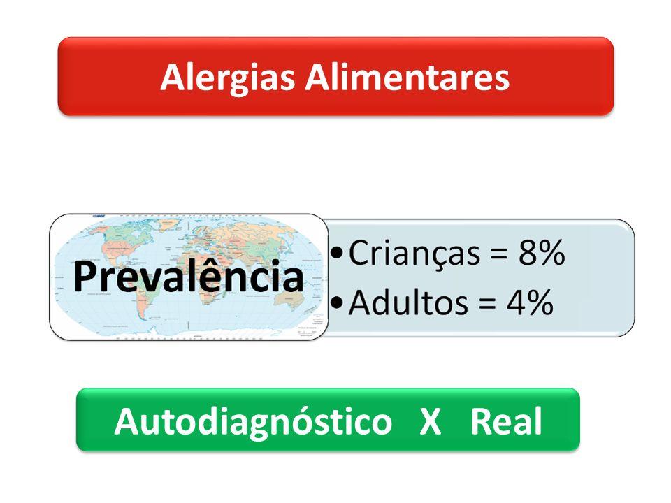 Alergias Alimentares Autodiagnóstico X Real