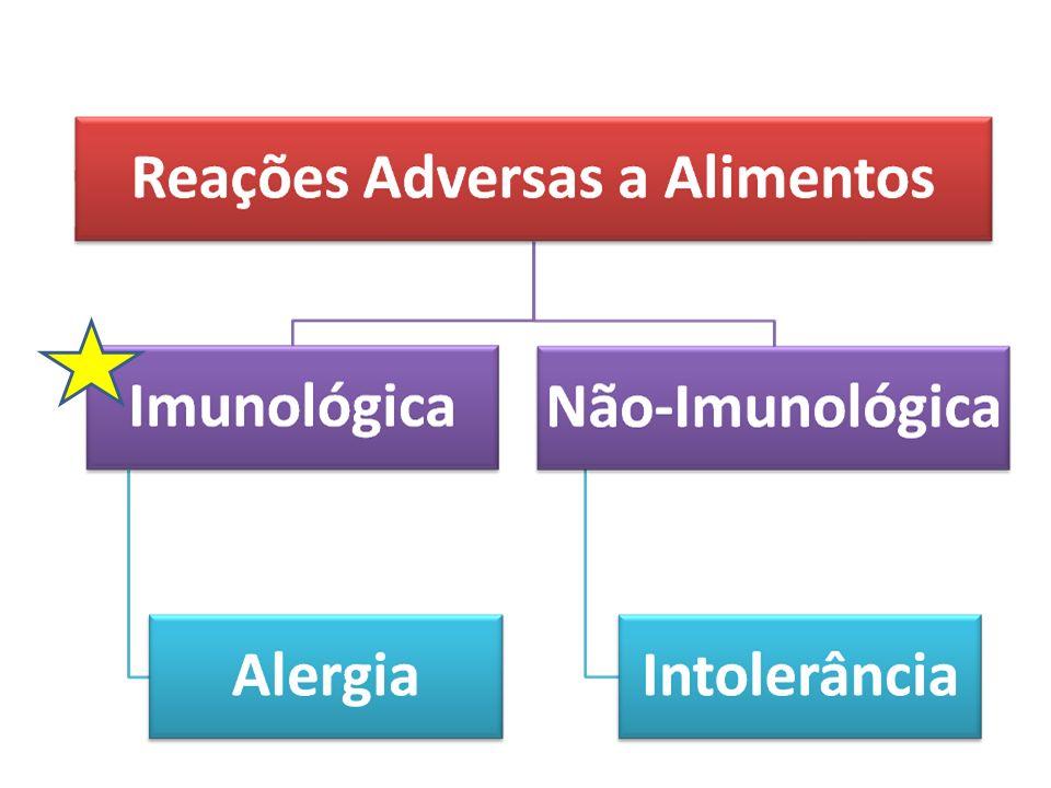 IMUNOGLOBULINAS GALT IgA IgM IgG Fatores Locais de Proteção Sistema Imune Inibir a adesão bacteriana Neutralizar vírus e toxinas bacterianas Prevenir a penetração de antígenos alimentares Folículos linfóides Células M (captura de antígenos) Gânglios linfáticos mesentéricos: ricos em céls dendríticas, linfócitos e plasmócitos Lâmina própria : plasmócitos (IgA), linfócitos (Th), macrófagos