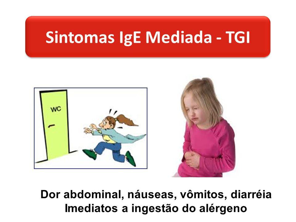 Sintomas IgE Mediada - TGI Dor abdominal, náuseas, vômitos, diarréia Imediatos a ingestão do alérgeno
