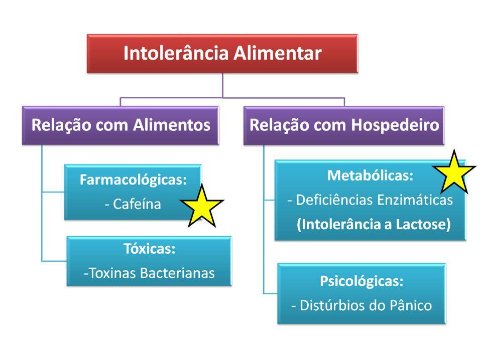 Reação adversa à proteína alimentar, mediada por mecanismos imunológicos. Alergias Alimentares