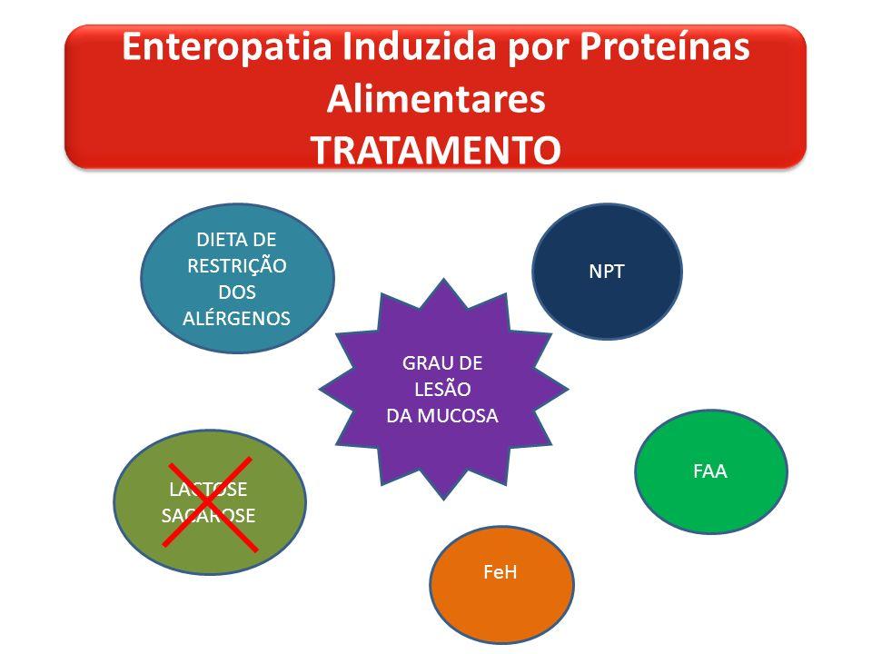 FeH FAA DIETA DE RESTRIÇÃO DOS ALÉRGENOS NPT LACTOSE SACAROSE GRAU DE LESÃO DA MUCOSA Enteropatia Induzida por Proteínas Alimentares TRATAMENTO