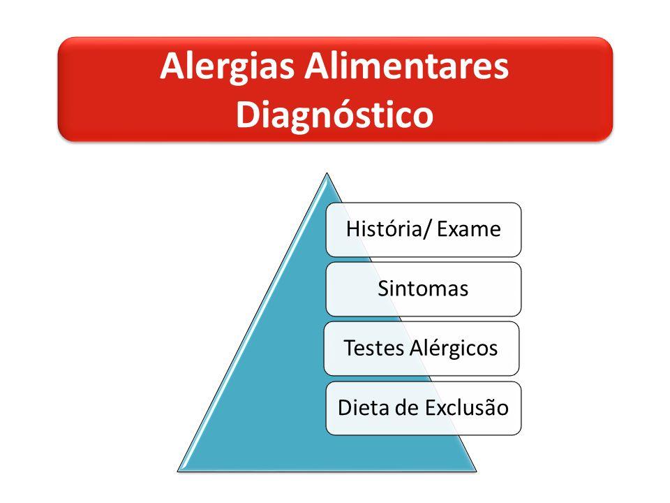 Alergias Alimentares Diagnóstico Alergias Alimentares Diagnóstico História/ ExameSintomasTestes AlérgicosDieta de Exclusão