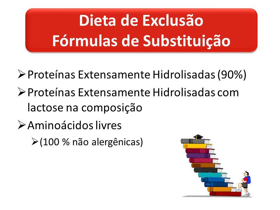 Proteínas Extensamente Hidrolisadas (90%) Proteínas Extensamente Hidrolisadas com lactose na composição Aminoácidos livres (100 % não alergênicas) Dieta de Exclusão Fórmulas de Substituição Dieta de Exclusão Fórmulas de Substituição