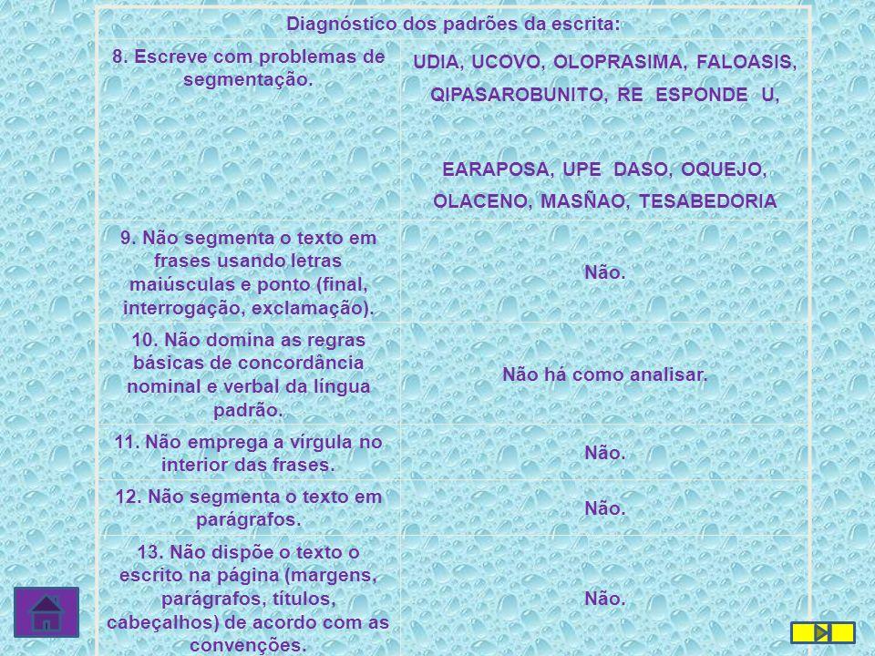 Diagnóstico dos padrões da escrita: 8. Escreve com problemas de segmentação. UDIA, UCOVO, OLOPRASIMA, FALOASIS, QIPASAROBUNITO, RE ESPONDE U, EARAPOSA