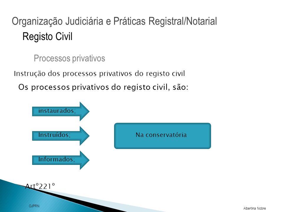 Organização Judiciária e Práticas Registral/Notarial Albertina Nobre OJPRN Registo Civil Instrução dos processos privativos do registo civil Processos privativos Artº221º Os processos privativos do registo civil, são: instaurados; Instruídos;Informados; Na conservatória
