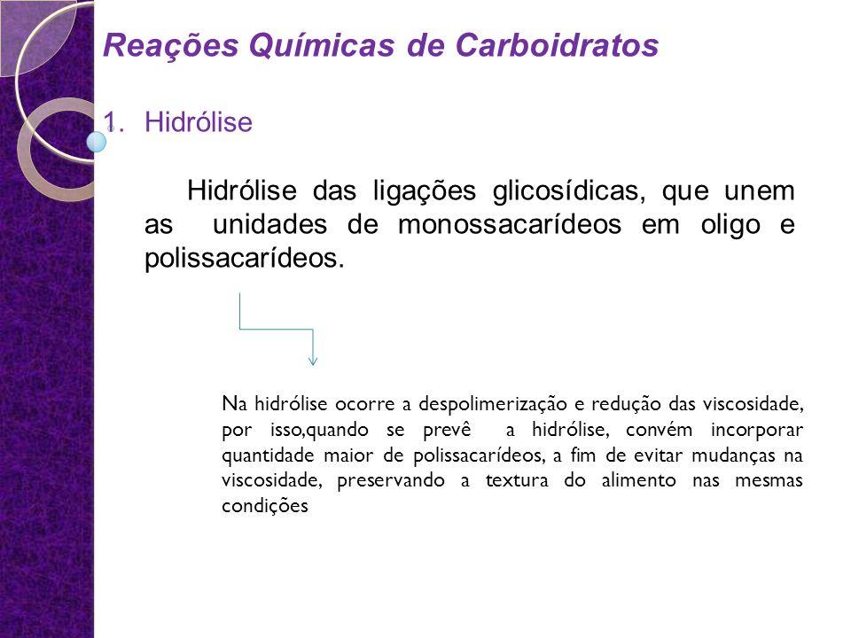 Reações Químicas de Carboidratos 1.Hidrólise Hidrólise das ligações glicosídicas, que unem as unidades de monossacarídeos em oligo e polissacarídeos.