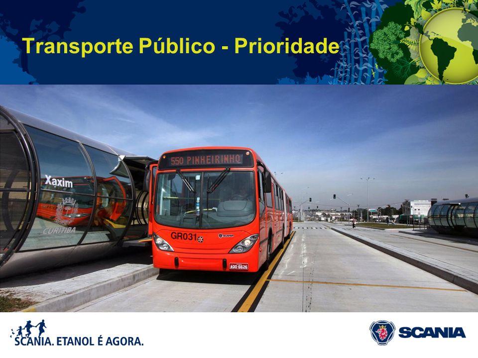Transporte Público - Prioridade