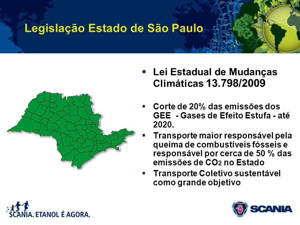 Legislação Estado de São Paulo Lei Estadual de Mudanças Climáticas 13.798/2009 Corte de 20% das emissões dos GEE - Gases de Efeito Estufa - até 2020.