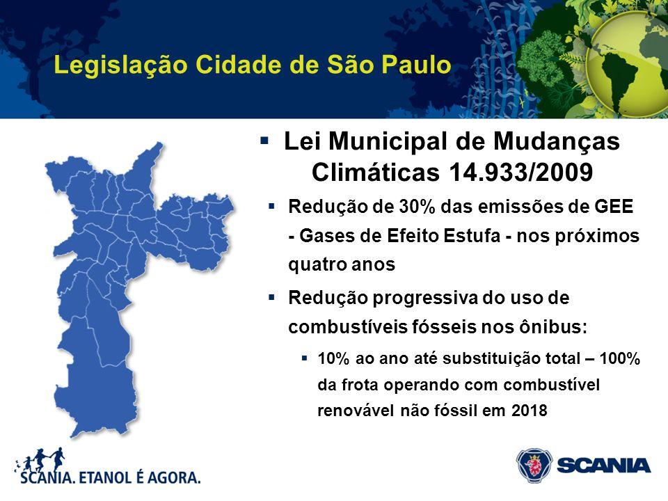 Legislação Cidade de São Paulo Lei Municipal de Mudanças Climáticas 14.933/2009 Redução de 30% das emissões de GEE - Gases de Efeito Estufa - nos próx
