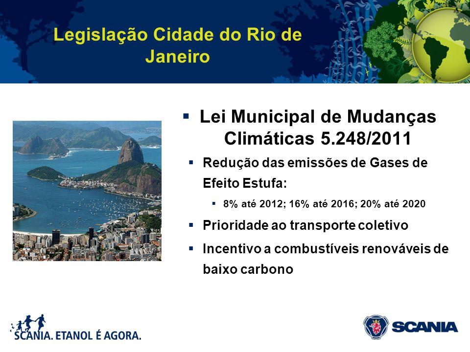 Legislação Cidade do Rio de Janeiro Lei Municipal de Mudanças Climáticas 5.248/2011 Redução das emissões de Gases de Efeito Estufa: 8% até 2012; 16% a