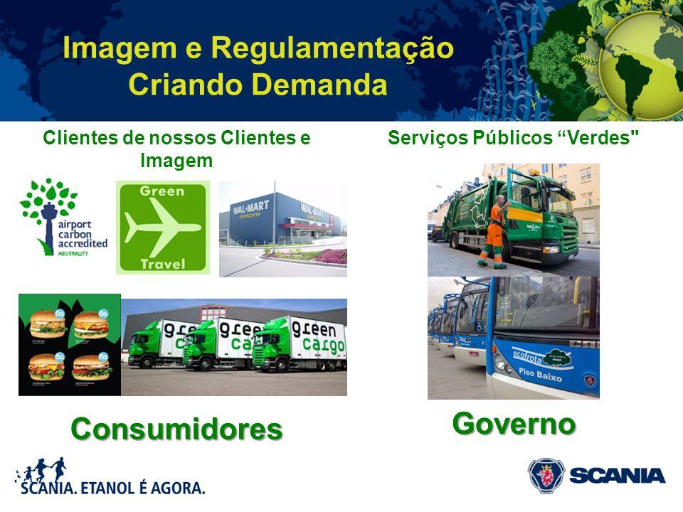 Imagem e Regulamentação Criando Demanda Clientes de nossos Clientes e Imagem Serviços Públicos Verdes