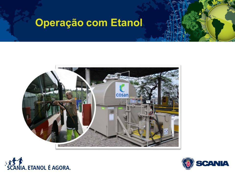 Operação com Etanol