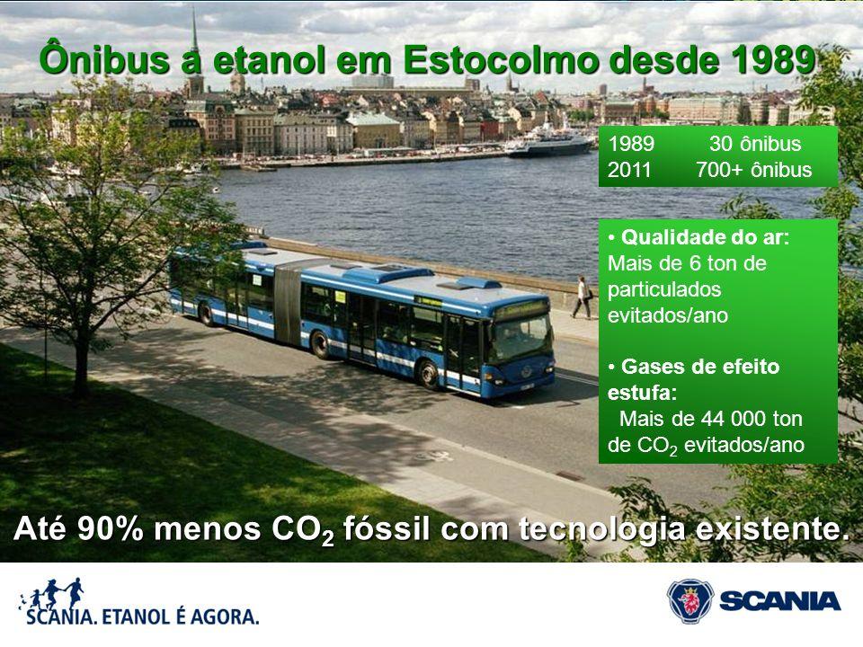 Ônibus a etanol em Estocolmo desde 1989 Até 90% menos CO 2 fóssil com tecnologia existente. Qualidade do ar: Mais de 6 ton de particulados evitados/an
