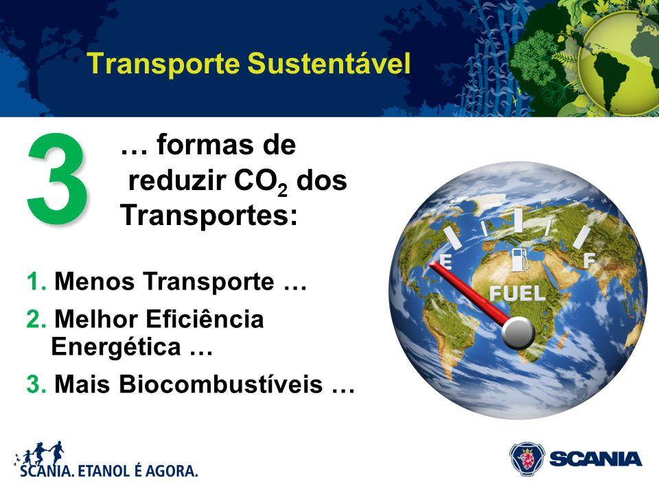 1. Menos Transporte … 2. Melhor Eficiência Energética … 3. Mais Biocombustíveis … 3 … formas de reduzir CO 2 dos Transportes: Transporte Sustentável