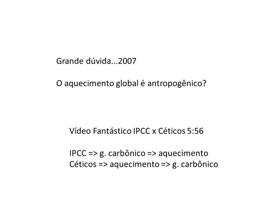 Grande dúvida...2007 O aquecimento global é antropogênico.