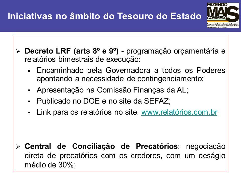 Decreto LRF (arts 8º e 9º) - programação orçamentária e relatórios bimestrais de execução: Encaminhado pela Governadora a todos os Poderes apontando a