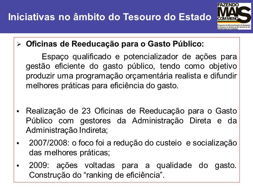 Oficinas de Reeducação para o Gasto Público: E Espaço qualificado e potencializador de ações para gestão eficiente do gasto público, tendo como objeti