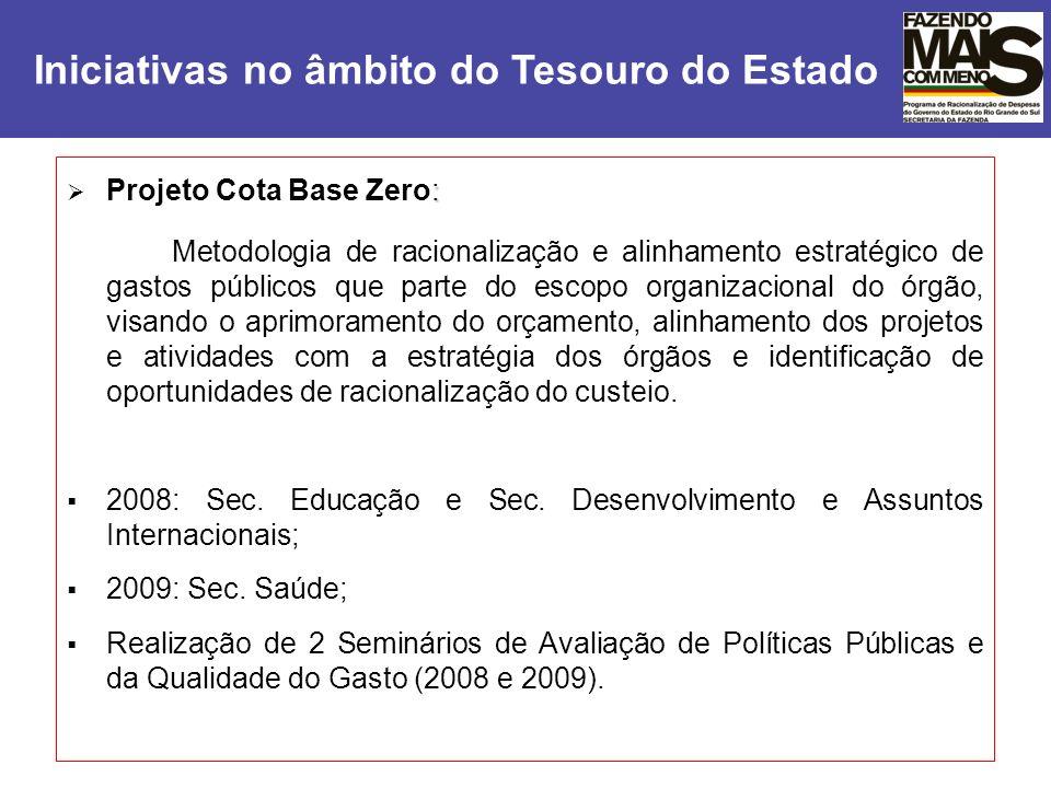 : Projeto Cota Base Zero: Metodologia de racionalização e alinhamento estratégico de gastos públicos que parte do escopo organizacional do órgão, visa