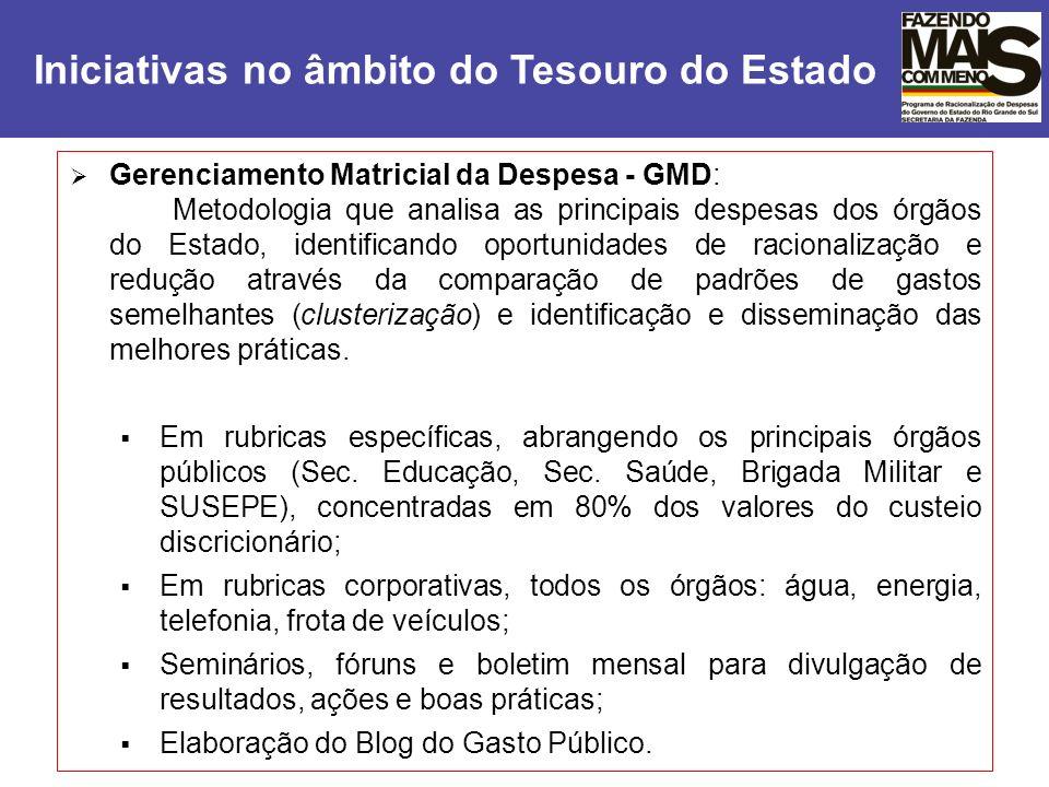 Gerenciamento Matricial da Despesa - GMD: Metodologia que analisa as principais despesas dos órgãos do Estado, identificando oportunidades de racional