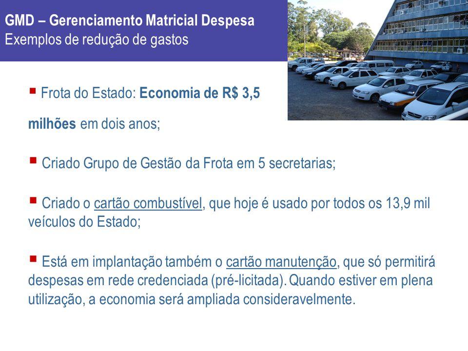 GMD – Gerenciamento Matricial Despesa Exemplos de redução de gastos Frota do Estado: Economia de R$ 3,5 milhões em dois anos; Criado Grupo de Gestão d