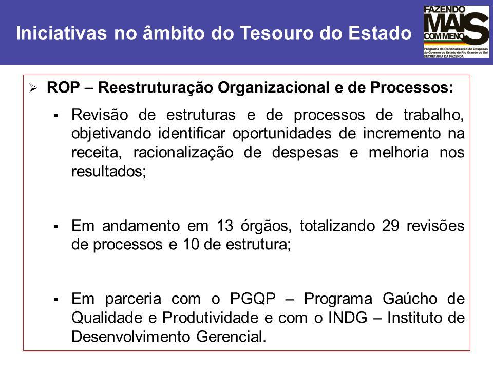 ROP – Reestruturação Organizacional e de Processos: Revisão de estruturas e de processos de trabalho, objetivando identificar oportunidades de increme