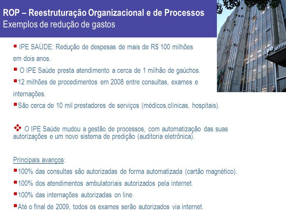 IPE SAÚDE: Redução de despesas de mais de R$ 100 milhões em dois anos. O IPE Saúde presta atendimento a cerca de 1 milhão de gaúchos. 12 milhões de pr