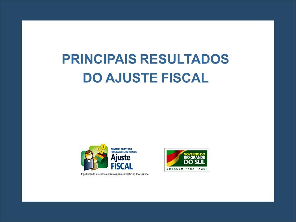 PRINCIPAIS RESULTADOS DO AJUSTE FISCAL