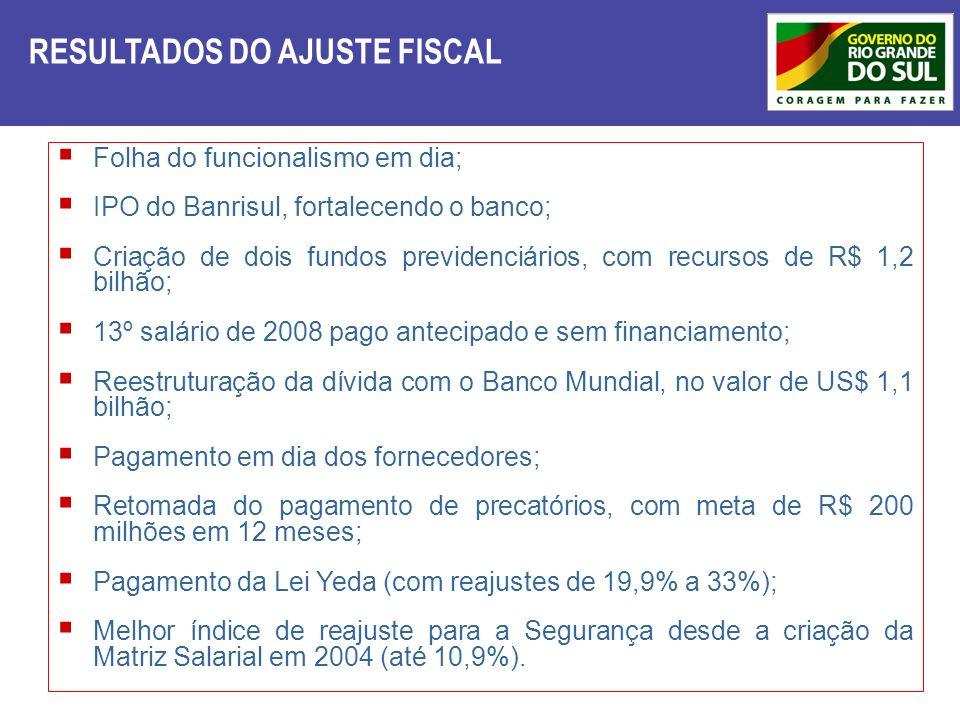 RESULTADOS DO AJUSTE FISCAL Folha do funcionalismo em dia; IPO do Banrisul, fortalecendo o banco; Criação de dois fundos previdenciários, com recursos