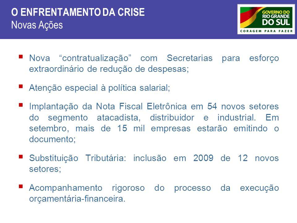O ENFRENTAMENTO DA CRISE Novas Ações Nova contratualização com Secretarias para esforço extraordinário de redução de despesas; Atenção especial à polí