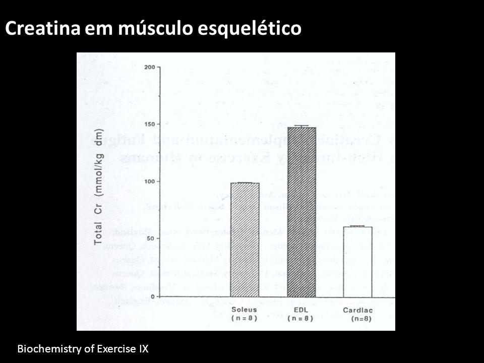 Creatina em músculo esquelético Biochemistry of Exercise IX