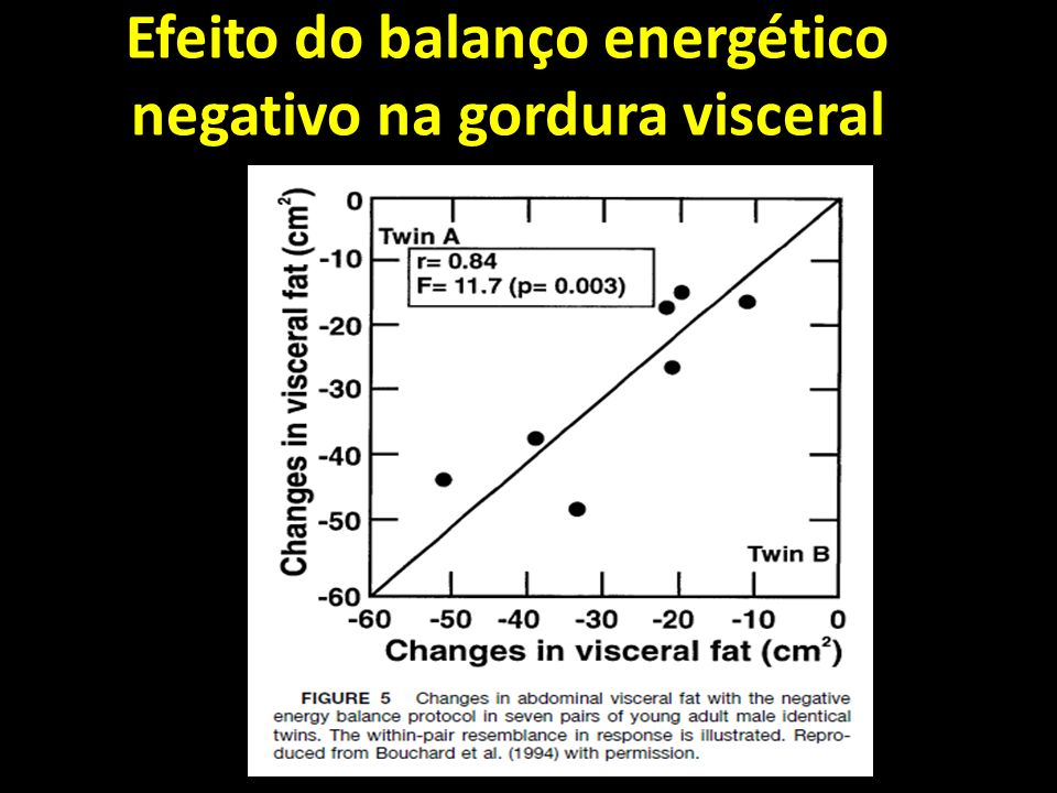 Metabolismo do ATP e PCr