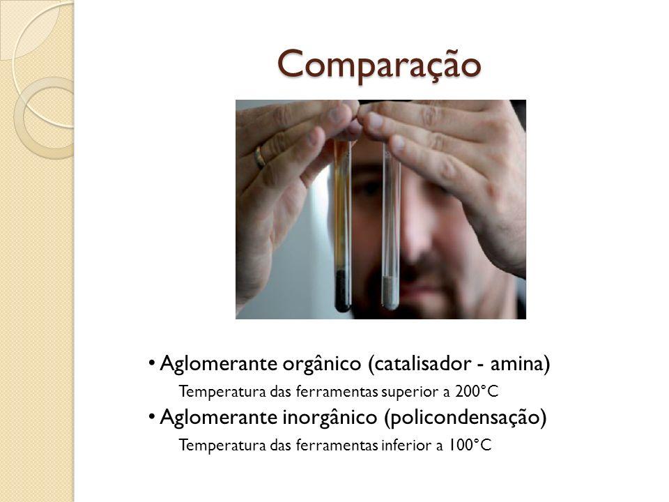 Comparação Aglomerante orgânico (catalisador - amina) Temperatura das ferramentas superior a 200°C Aglomerante inorgânico (policondensação) Temperatur