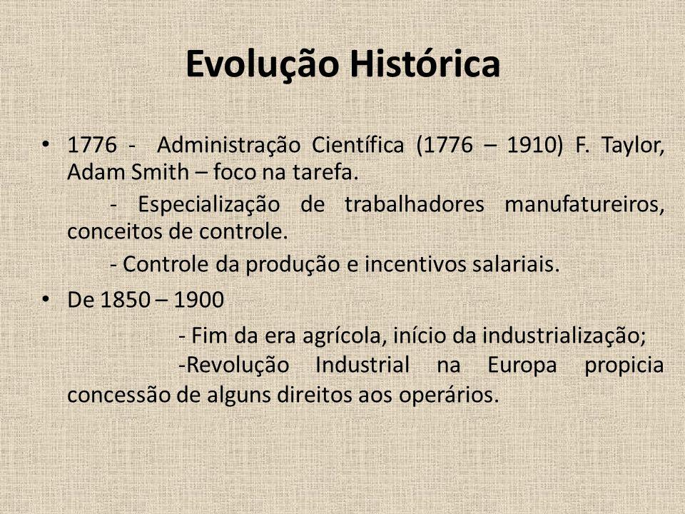 Evolução Histórica 1776 - Administração Científica (1776 – 1910) F. Taylor, Adam Smith – foco na tarefa. - Especialização de trabalhadores manufaturei