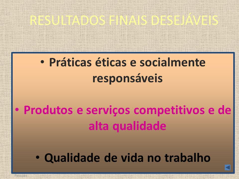 Prof. Genoveva – Adm. de Pessoas RESULTADOS FINAIS DESEJÁVEIS Práticas éticas e socialmente responsáveis Produtos e serviços competitivos e de alta qu