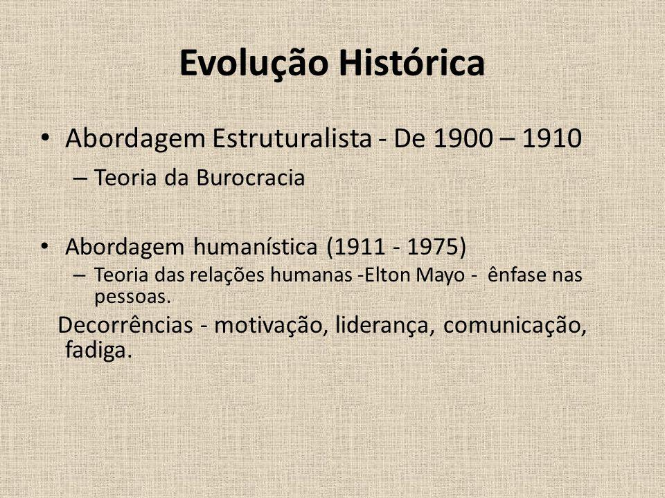 Evolução Histórica Abordagem Estruturalista - De 1900 – 1910 – Teoria da Burocracia Abordagem humanística (1911 - 1975) – Teoria das relações humanas
