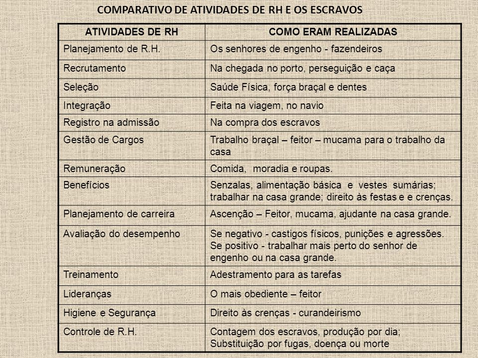 GERIR PESSOAS E COMPETÊNCIAS HUMANAS REPRESENTA HOJE UMA QUESTÃO ESTRATÉGICA PARA AS ORGANIZAÇÕES.