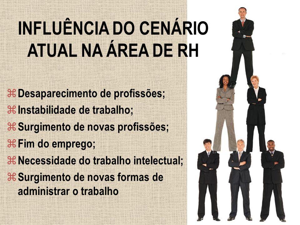 INFLUÊNCIA DO CENÁRIO ATUAL NA ÁREA DE RH z Desaparecimento de profissões; z Instabilidade de trabalho; z Surgimento de novas profissões; z Fim do emp