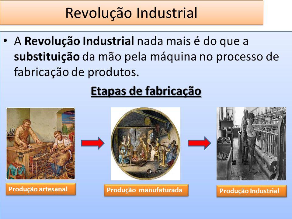 A Revolução Industrial nada mais é do que a substituição da mão pela máquina no processo de fabricação de produtos. Etapas de fabricação A Revolução I