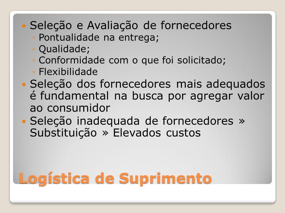 Logística de Suprimento Seleção e Avaliação de fornecedores Pontualidade na entrega; Qualidade; Conformidade com o que foi solicitado; Flexibilidade S