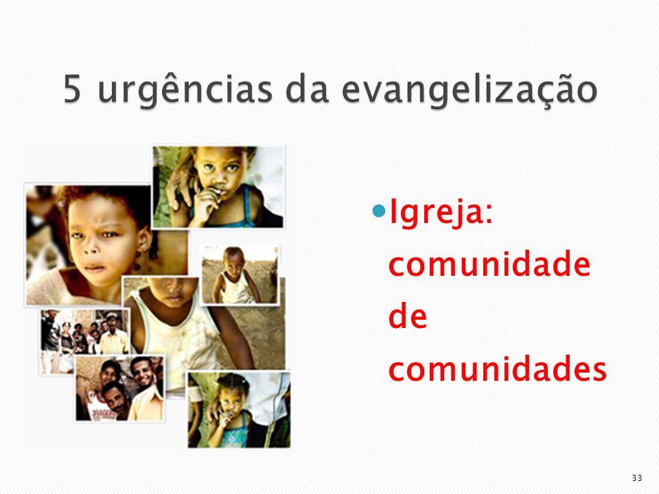 Igreja: comunidade de comunidades 33